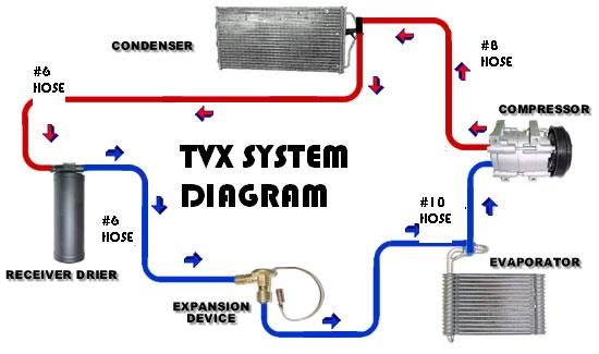 Car Air Conditioner  pressor Schematic Diagram additionally Types Cooling Systems also Automotive Ac Systems as well Samsung Split System Air Conditioning Ac Error Codes And Troubleshooting besides Split And Muti Split Air Conditioning. on split unit air conditioner wiring diagram